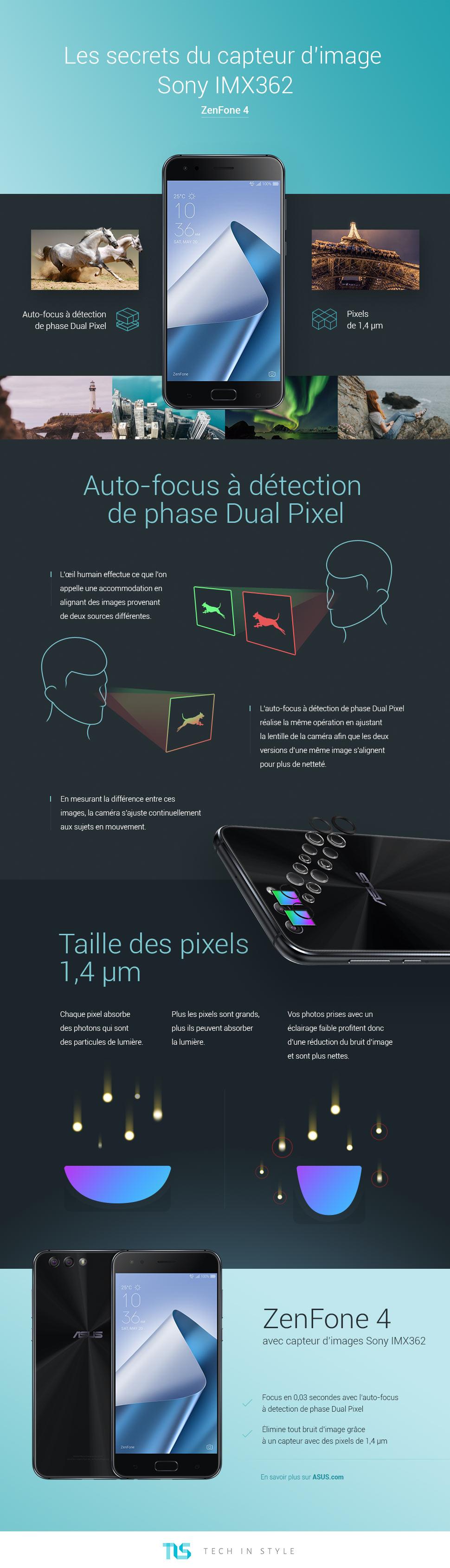 infographie capteur Zenfone 4